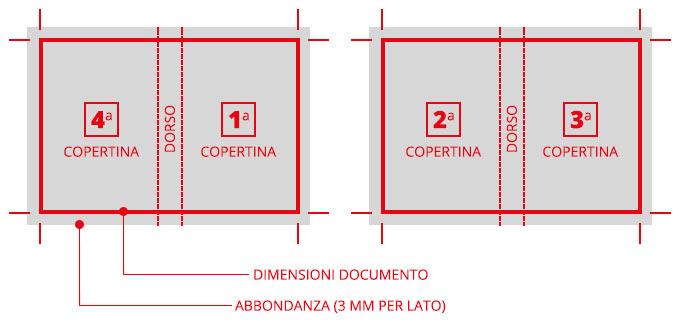 Invio file geca industrie grafiche for Geca unico termostato istruzioni